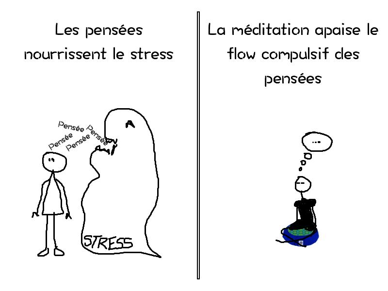 etre zen au travail